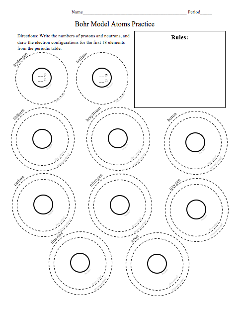 Bohr Model Atom Practice